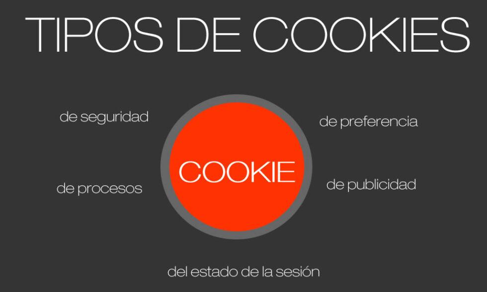 tipos existentes de cookies google 2022